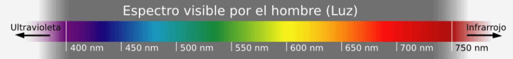 espectro camara termica infrarrojo twintelcom